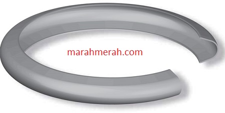 Metal C-Ring Gasket